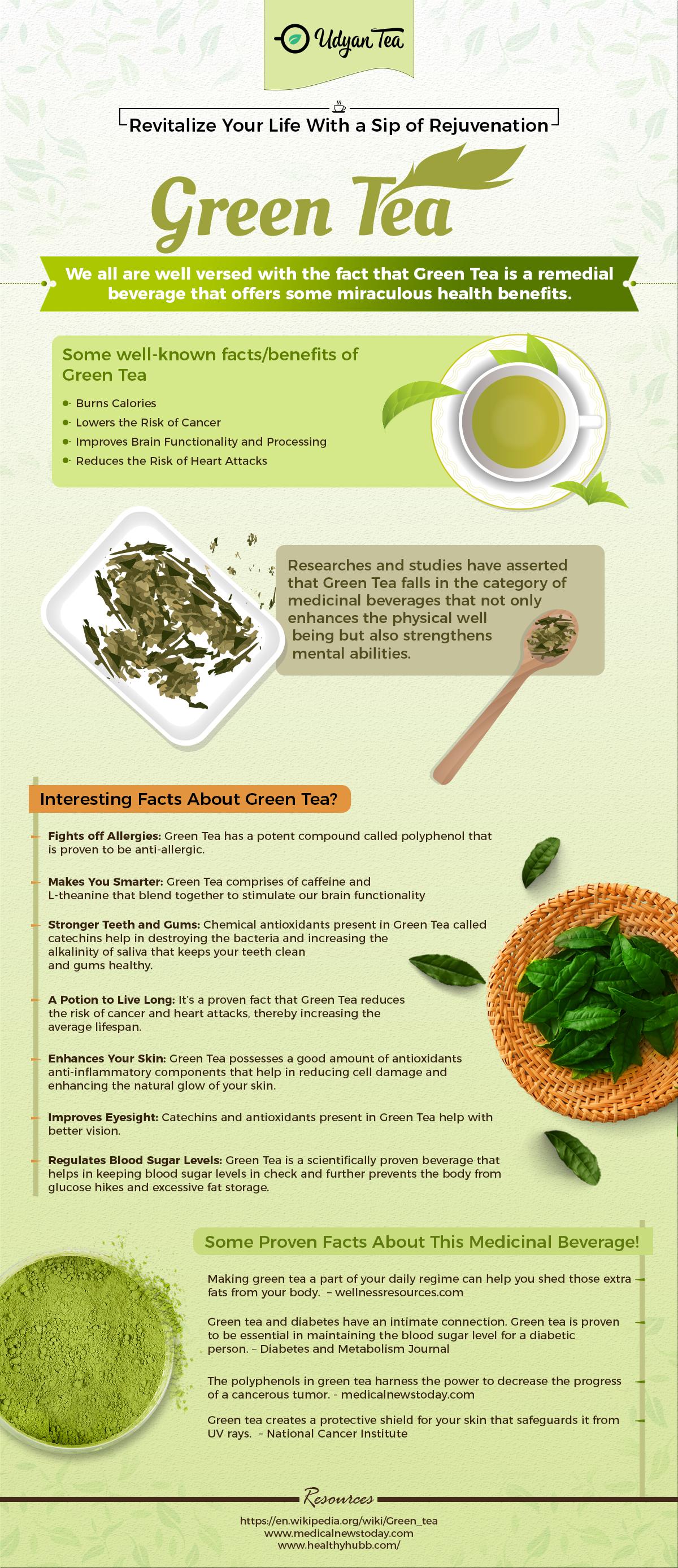 All About Green Tea - SocializeBlog